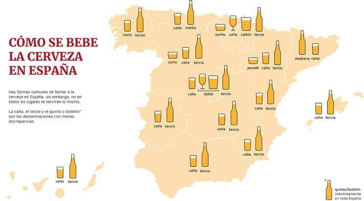 terminos para pedir cerveza en Espana